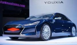Youxia X — цветной дисплей вместо решетки