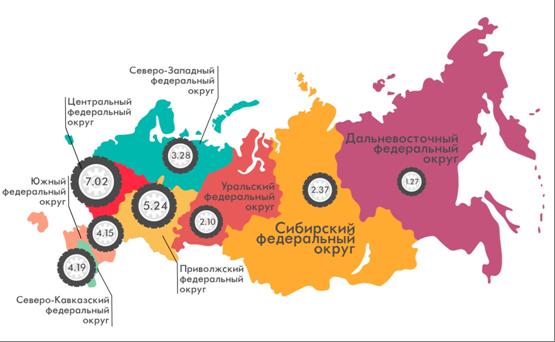 Карта обеспеченности России автотранспортной инфраструктурой