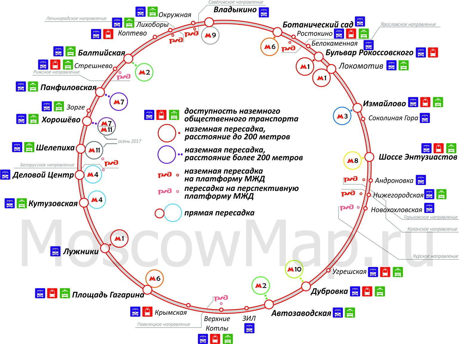 Московское центральное кольцо в цифрах и схемах