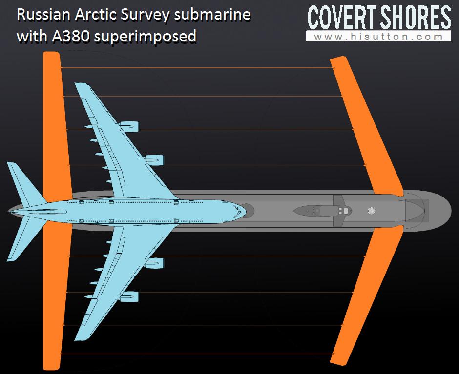 Российская научно-исследовательская подводная лодка гигантских размеров