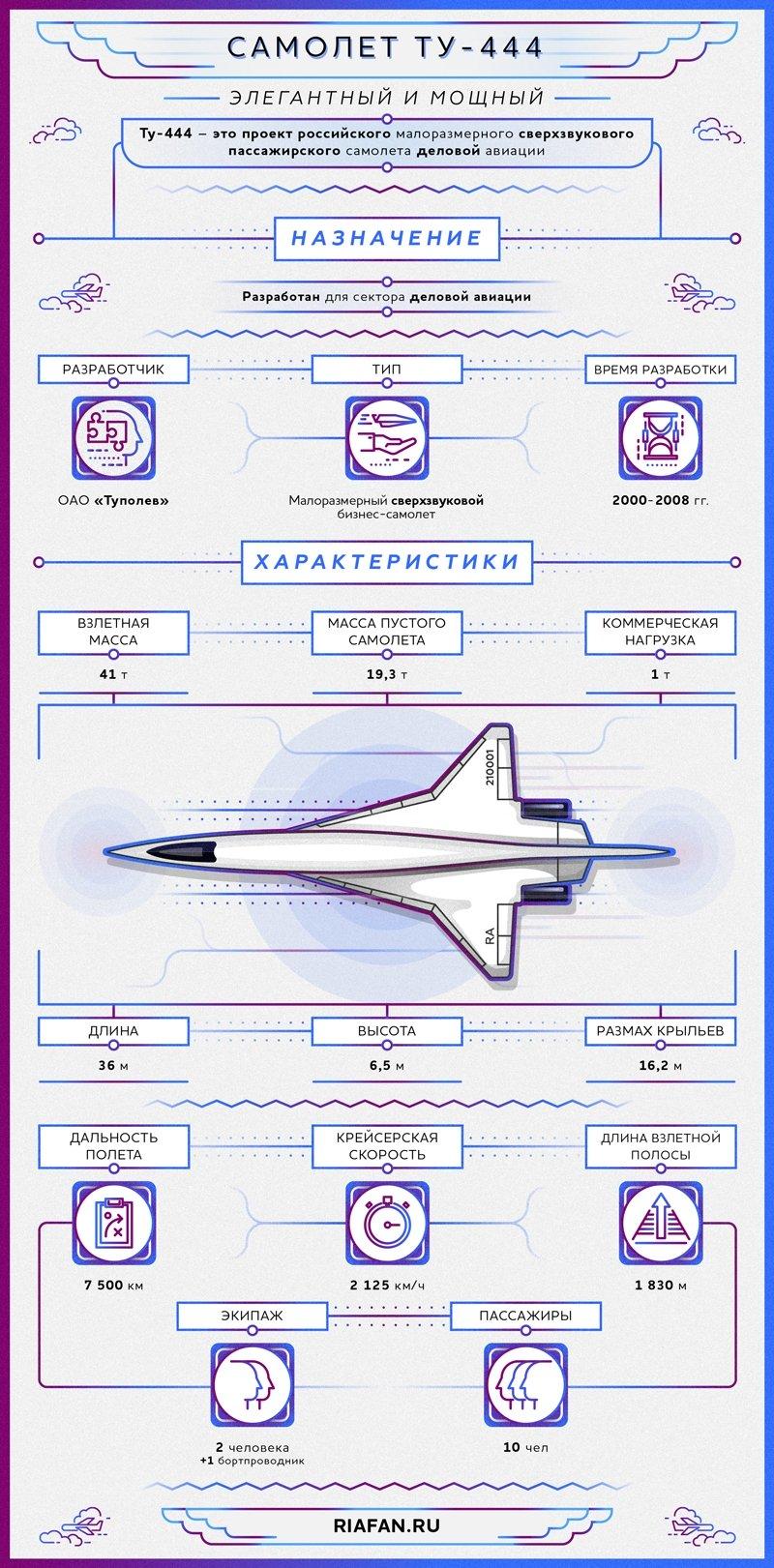 Самолет Ту-444 мощный и элегантный