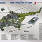 Рособоронэкспорт поставит вертолеты Ми-171Ш в Буркина-Фасо