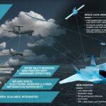 Европейцы представили концепт истребителя нового поколения