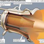 В России испытали детонационный двигатель тягой две тонны