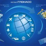 Систему ГЛОНАСС предложили установить на малую авиацию и водный транспорт