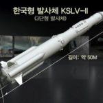 В Южной Корее в конце ноября пройдут испытания двигателя для новой ракеты