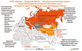 Учтены социально–экономические эффекты строительства МТМ «Европа – Западный Китай»